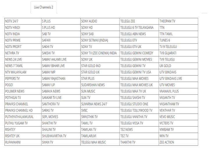Iptv box indian channels