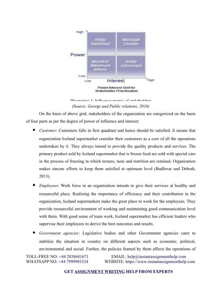 Illustration 1: Influence matrix of stakeholders
