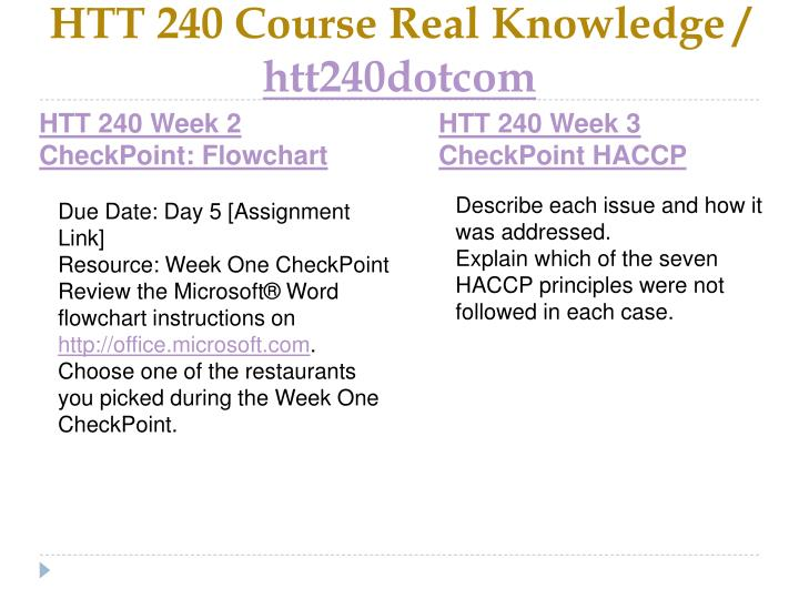 HTT 240 Course Real Knowledge /