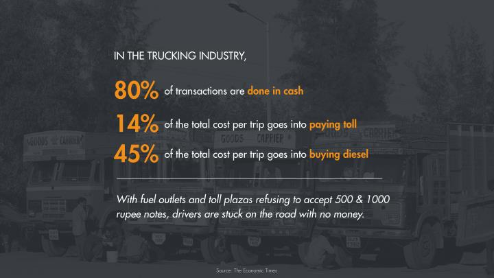 IN THE TRUCKING INDUSTRY,