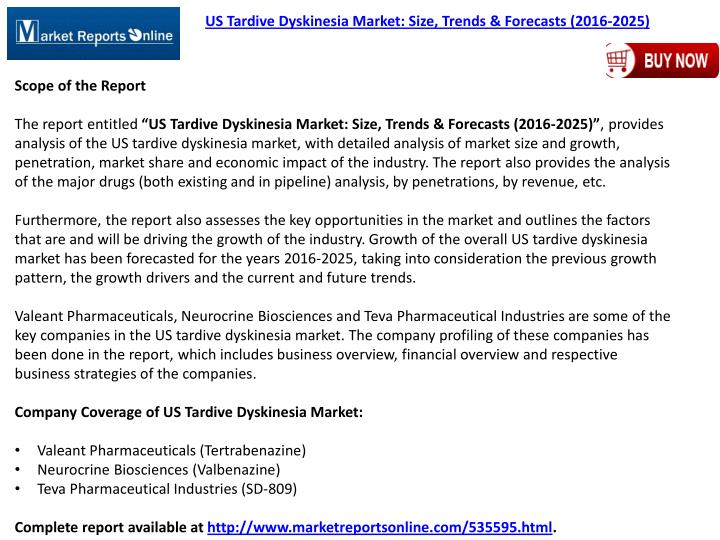 US Tardive Dyskinesia Market: Size, Trends & Forecasts (2016-2025)