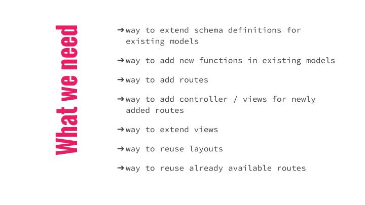 way to extend schema definitions for existing models
