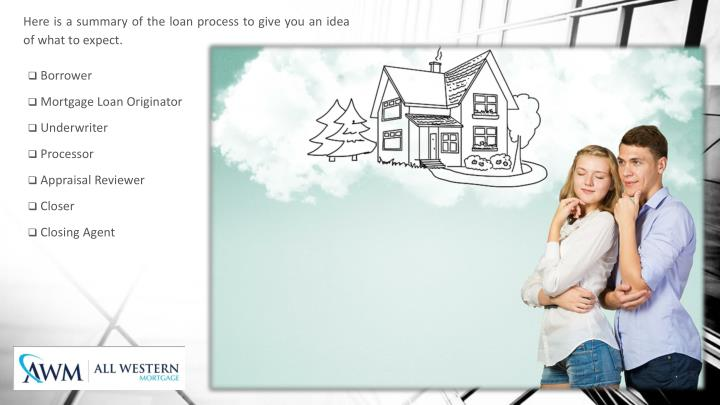 Here is a summary of the loan process to give you an idea of what to expect
