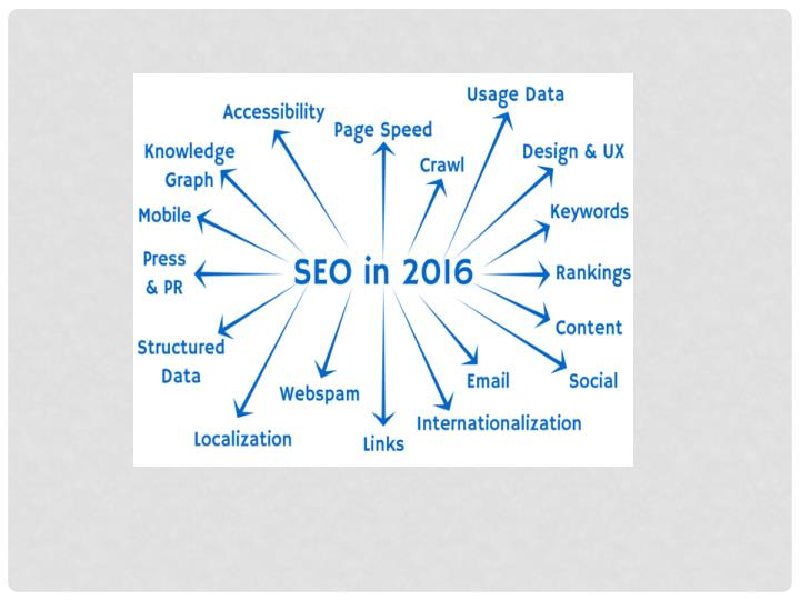 Best seo services company in usa websquare infotech call on 1 8009791307 7451008