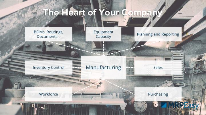 The Heart of Your Company