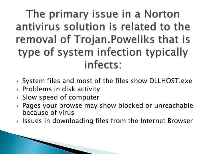 The primary issue in a Norton antivirus solution is related to the removal of