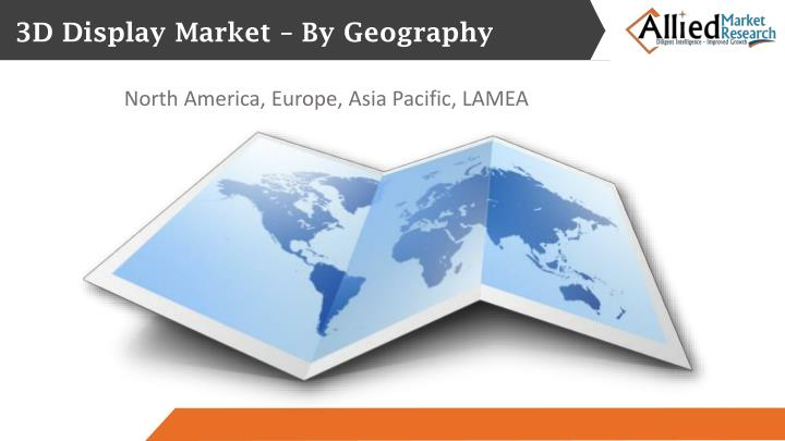 3D Display Market – By Geography