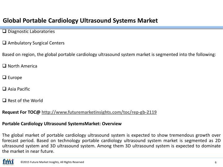 Global Portable Cardiology Ultrasound Systems Market