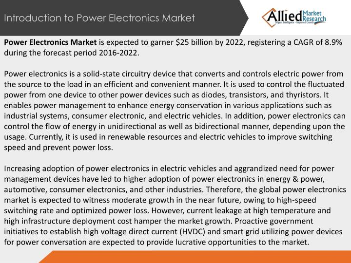 Introduction to Power Electronics Market