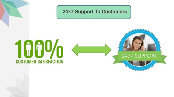 24×7 Support To Customers