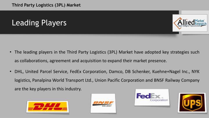 Third Party Logistics (3PL) Market