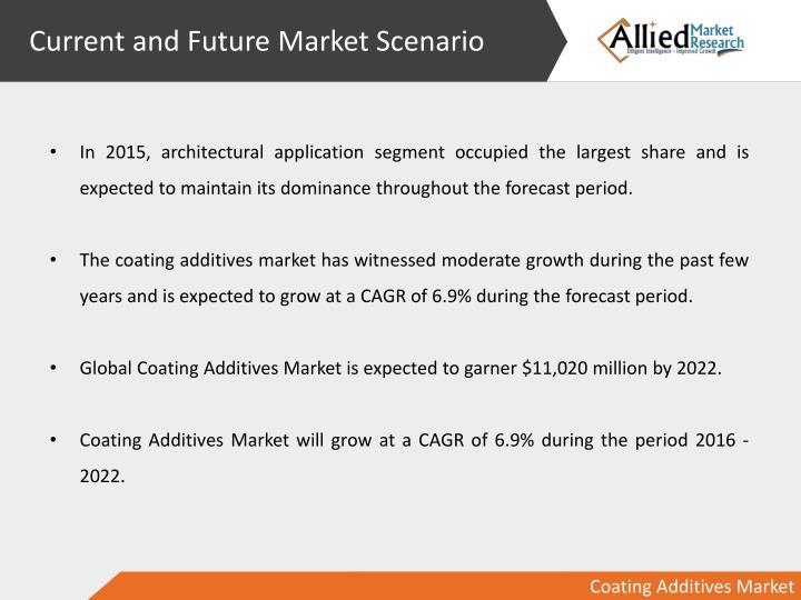 Current and Future Market Scenario