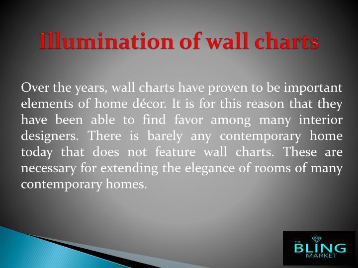 Illumination of wall