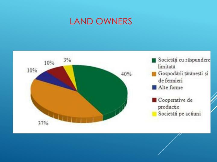 Land owners