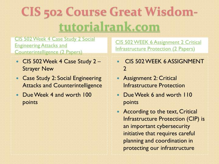 CIS 502 Week 4 Case Study 2 Social Engineering Attacks and Counterintelligence (2 Papers)