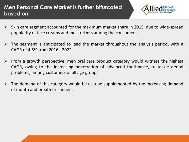 Men Personal Care Market