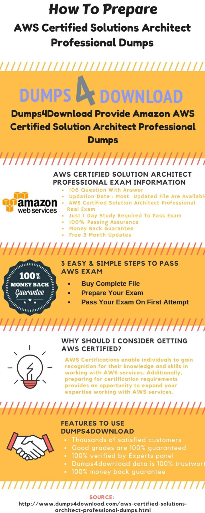Ppt aws certified solutions architect professional exam dumps ppt aws certified solutions architect professional exam dumps questions powerpoint presentation id7454938 1betcityfo Images