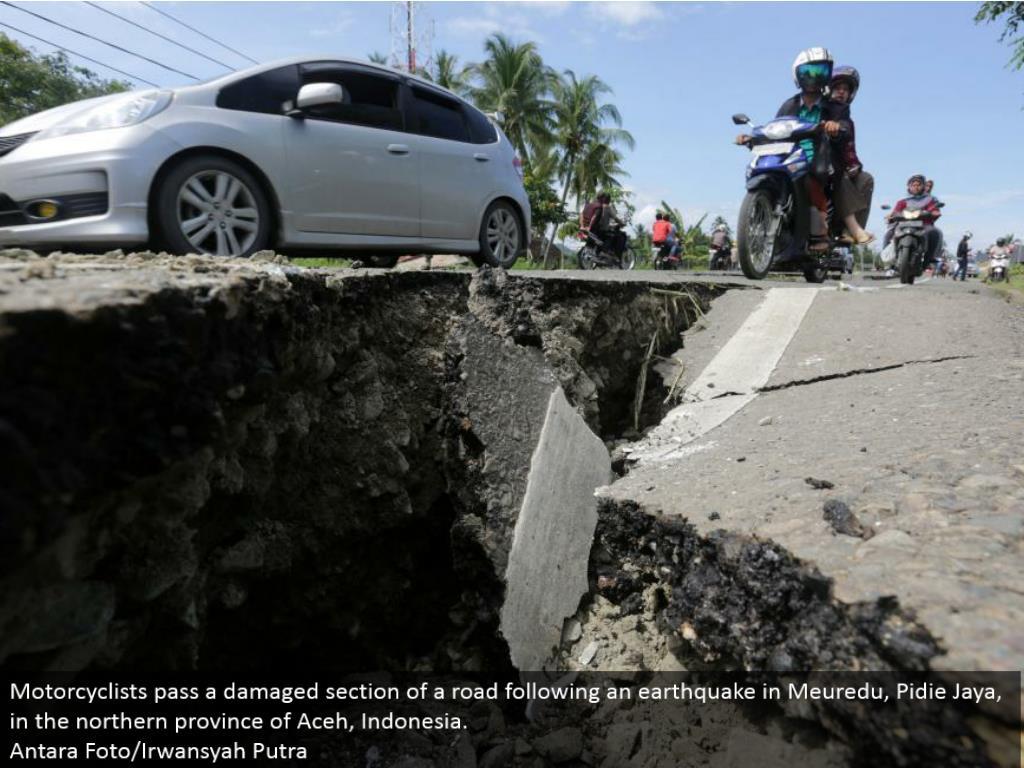 PPT - Quake strikes Indonesia PowerPoint Presentation