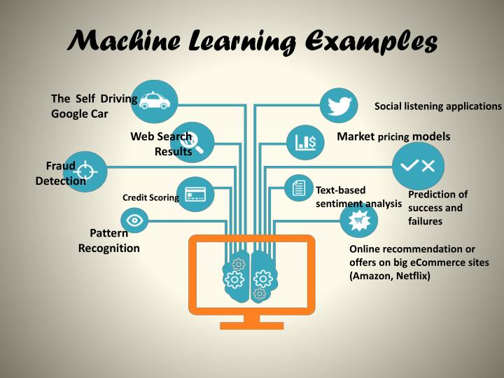 PPT - Machine Learning Examples PowerPoint Presentation - ID