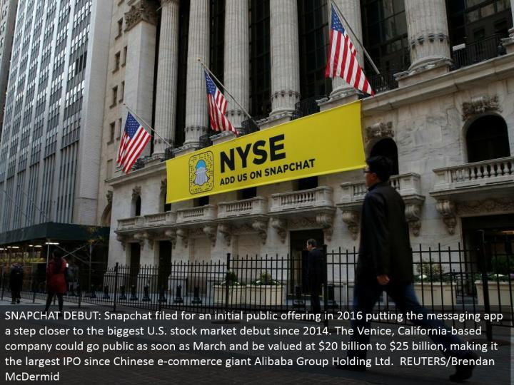SNAPCHAT DEBUT: Snapchat petitioned for a first sale of stock in 2016 putting the informing application a stage nearer to the greatest U.S. securities exchange make a big appearance since 2014. The Venice, California-based organization could open up to the world when March and be esteemed at $20 billion to $25 billion, making it the biggest IPO since Chinese online business mammoth Alibaba Group Holding Ltd. REUTERS/Brendan McDermid