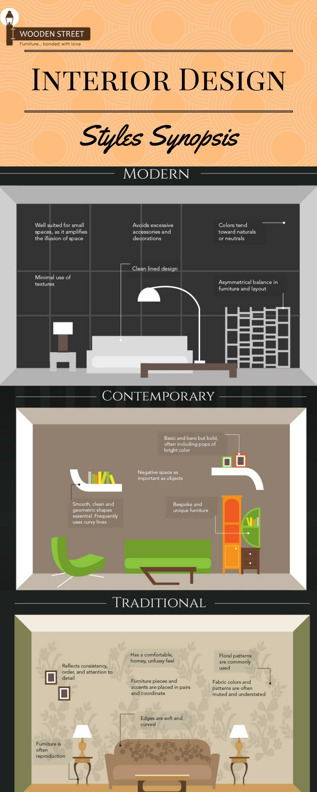 Ppt Interior Design Style Synopsis Powerpoint Presentation Free Download Id 7483986