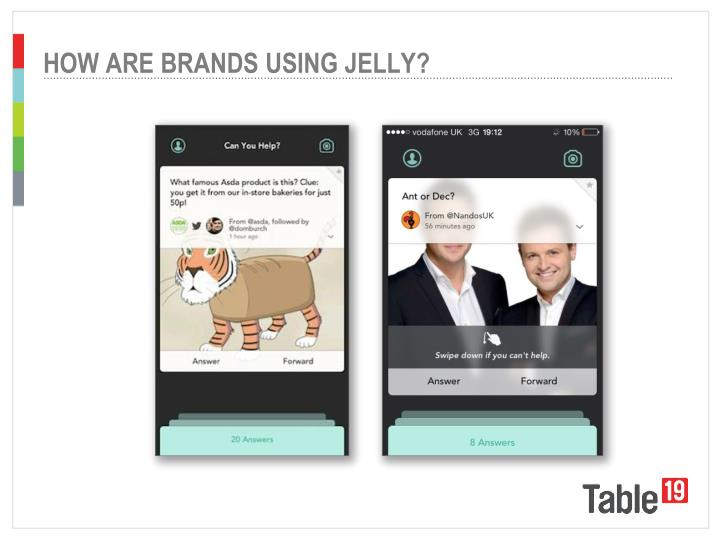 HOW ARE BRANDS USING JELLY?