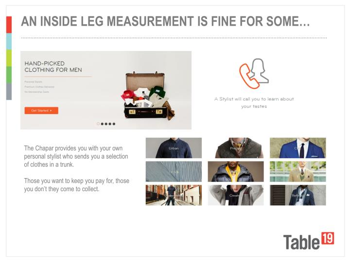 An inside leg measurement is fine for some…