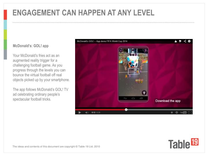 ENGAGEMENT CAN HAPPEN AT ANY LEVEL