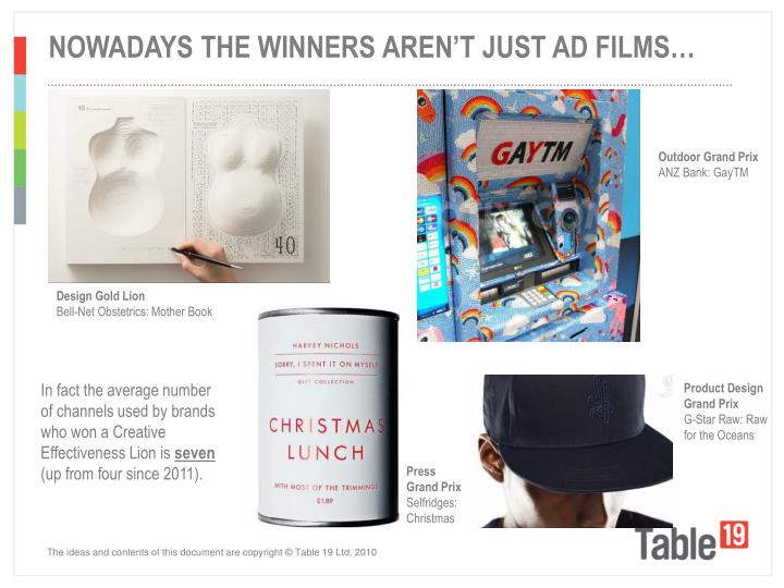 NOWADAYS THE WINNERS AREN'T JUST AD FILMS…