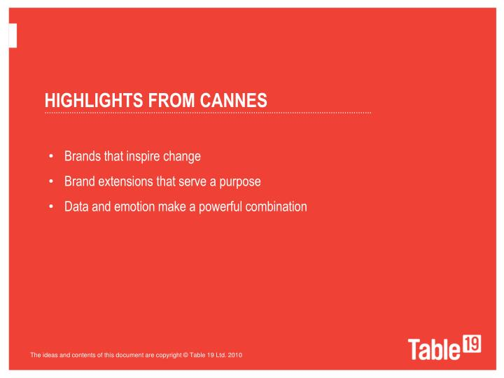 HIGHLIGHTS FROM CANNES
