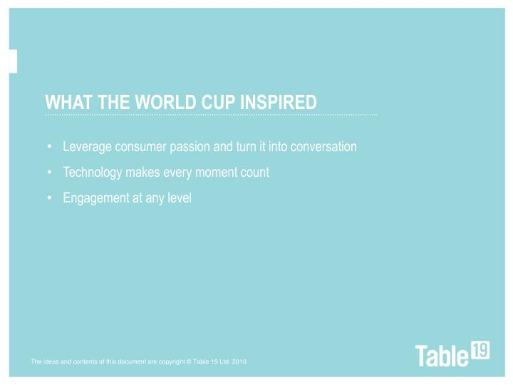 WHAT THE WORLD CUP INSPIRED