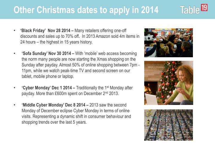 Other Christmas dates to apply in 2014