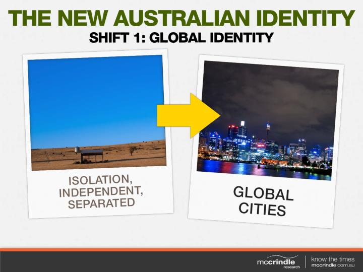 5 shifts defining the australian identity mc crindle research
