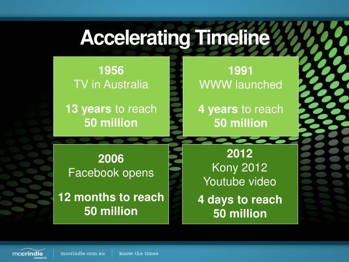 Accelerating Timeline