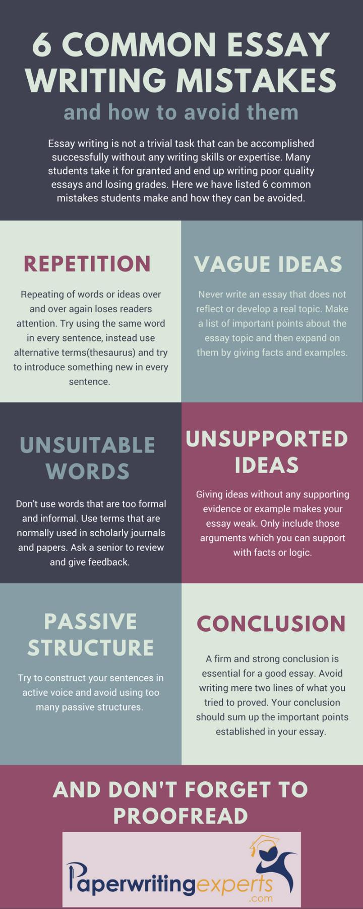 essay mistakes to avoid Want to keep the grammar police at bay learn how to avoid these common grammar mistakes to keep your essays free of grammar errors that hurt your grades.