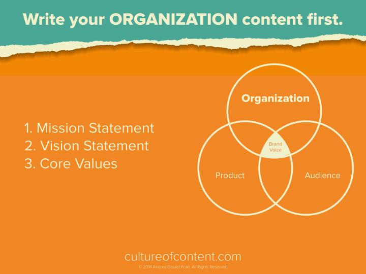organisational mission statement Defining your organisations purpose: the importance of vision, mission and values organisational values identify the principles and ethics by which the.