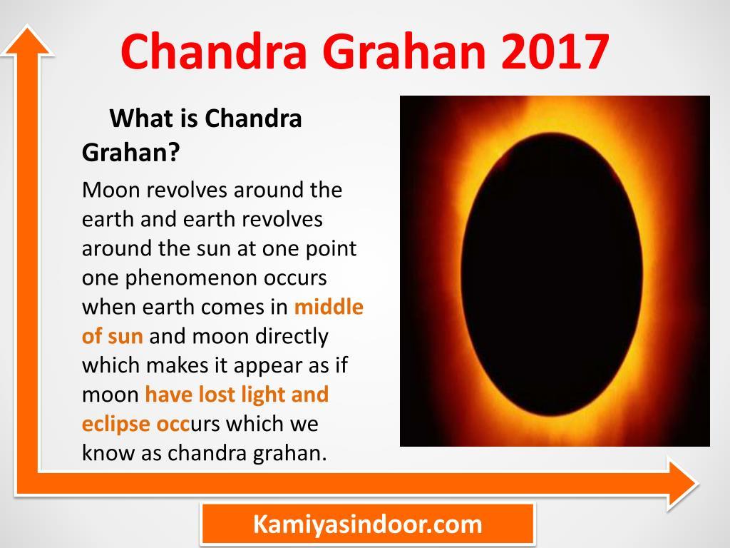 PPT - Chandra grahan 2017, chandra grahan in hindi & shani