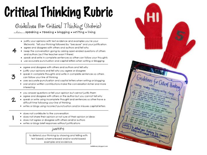 critical thinking writing rubric Critical thinking rubric of assessment written material grading rubric professional writing: 30% correct spelling correct grammar.