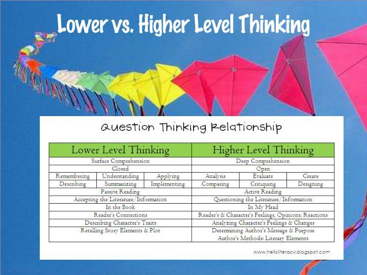 Lower vs. Higher Level Thinking