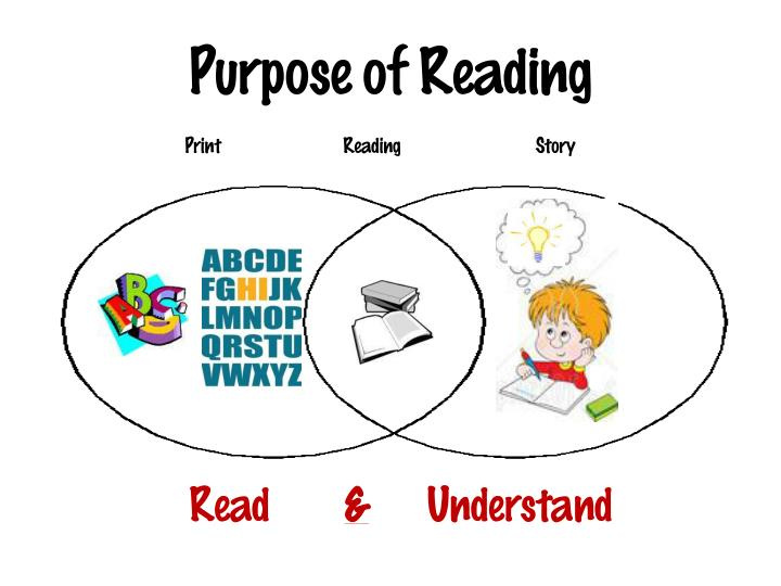 Purpose of Reading