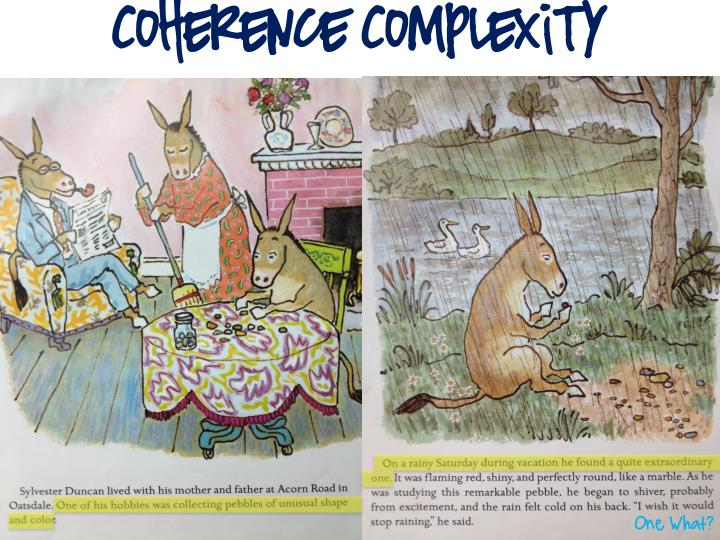 Coherence Complexity