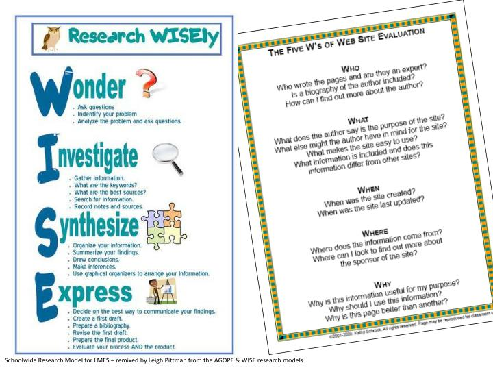 Schoolwide Research Model for LMES