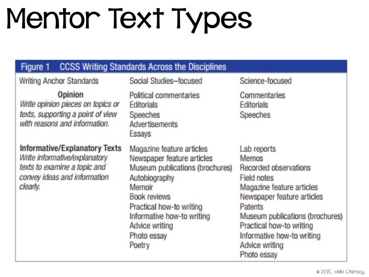 Mentor Text Types