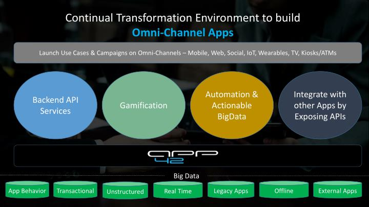Continual Transformation Environment to build