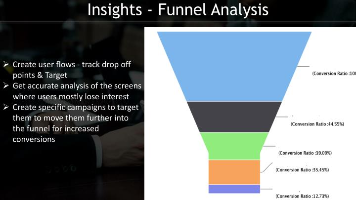 Insights - Funnel Analysis