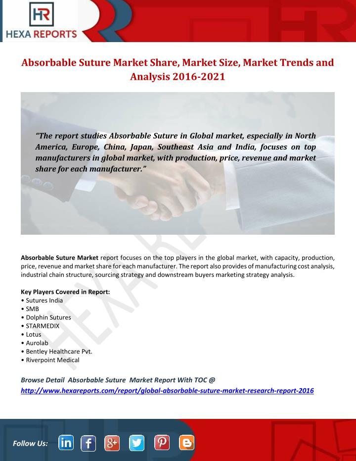 PPT - Absorbable Suture Market Analysis of Sales, Revenue, Price