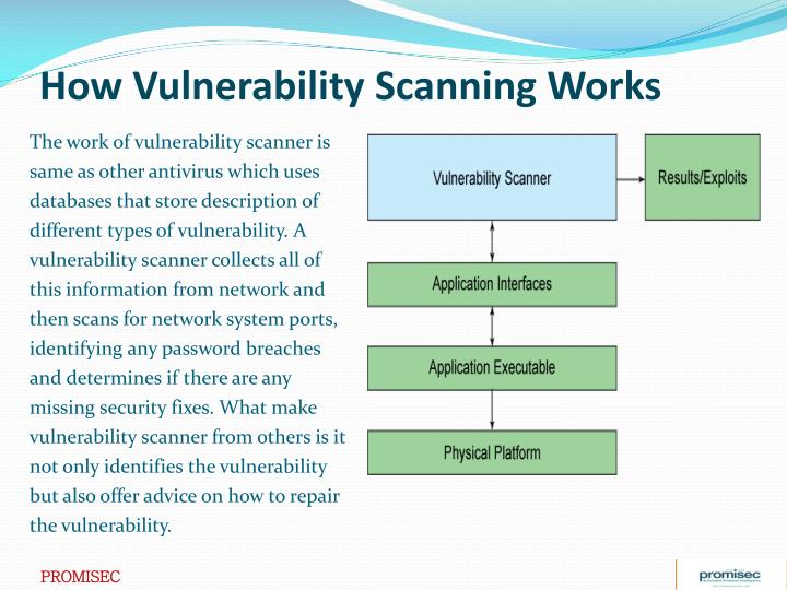 ppt - how vulnerability scanning works powerpoint presentation - id ...