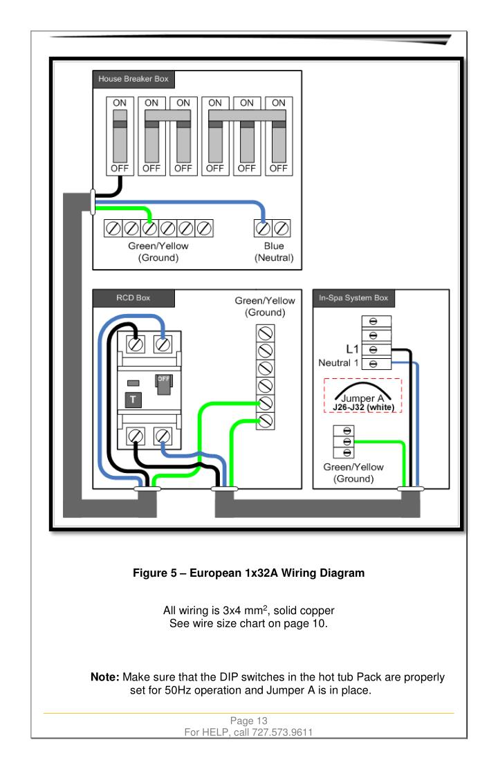 Miraculous Hot Tub Breaker 50 Wiring Diagram Besides 150 Panel Wire Size Wiring Cloud Hisonuggs Outletorg