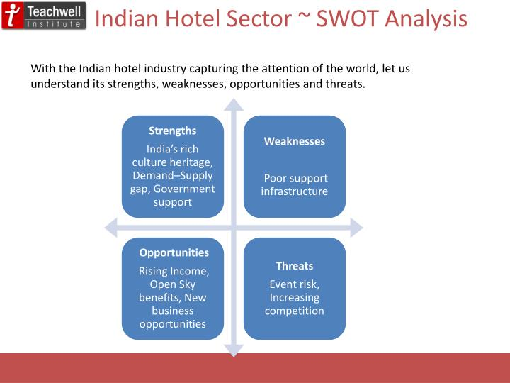 indian dairy industry swot The swot analysis of amul provides the strengths, weaknesses, opportunities and threats to the brand amul amul is the top brand for ice creams and dairy products.