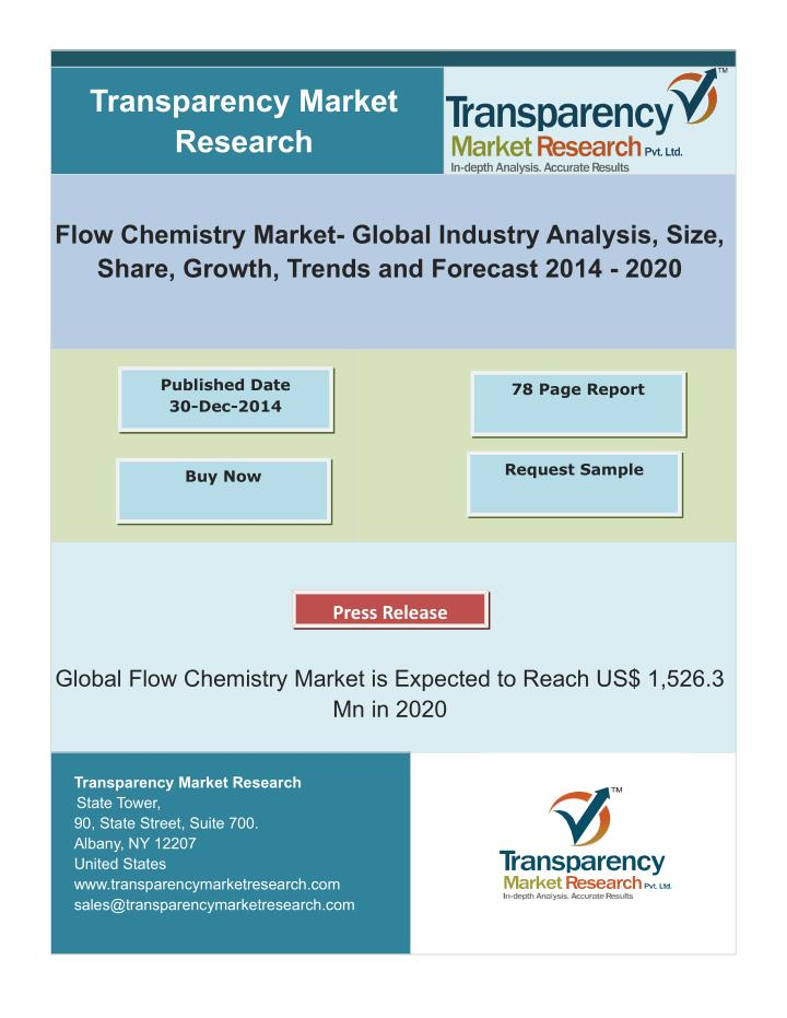 transparency market research n.